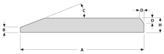 Ocelové pásy s jednostranným úkosem HB500