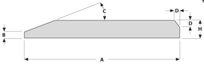 Břit s jednostranným úkosem 150x20 mm